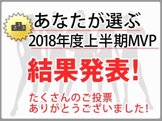 018年上半期MVP結果発表